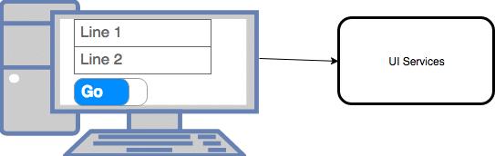 KB-023 Architecture for a Rich Client Application - Part 1 | Web Age S