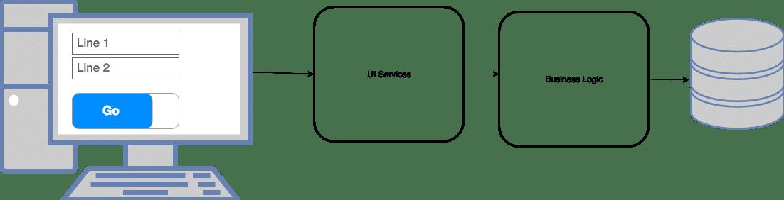 KB-023 Architecture Rich Client Application - Part 1