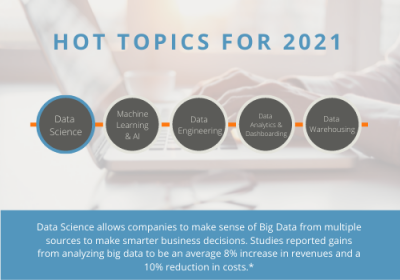 Data Analytics and Data Engineering Upskilling Playbook